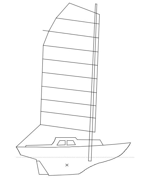 Sail plan, 9 battens plus yard