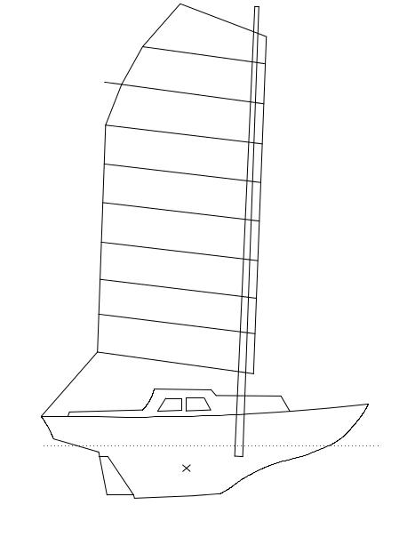 Mast aft of main bulkhead, 32 sqm, AR = 2.28