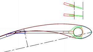Tua-Tua wingsail design 2020